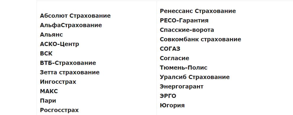 список страховых компаний для ипотеки ВТБ