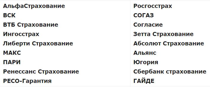 список аккредитованных компаний для страхования ипотеки Юникредит