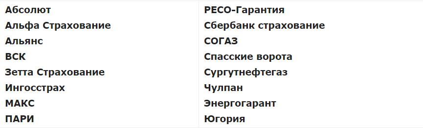список аккредитованных компаний для Газпромбанка