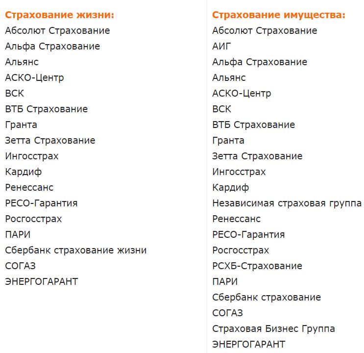 список аккредитованных компаний для Сбербанка