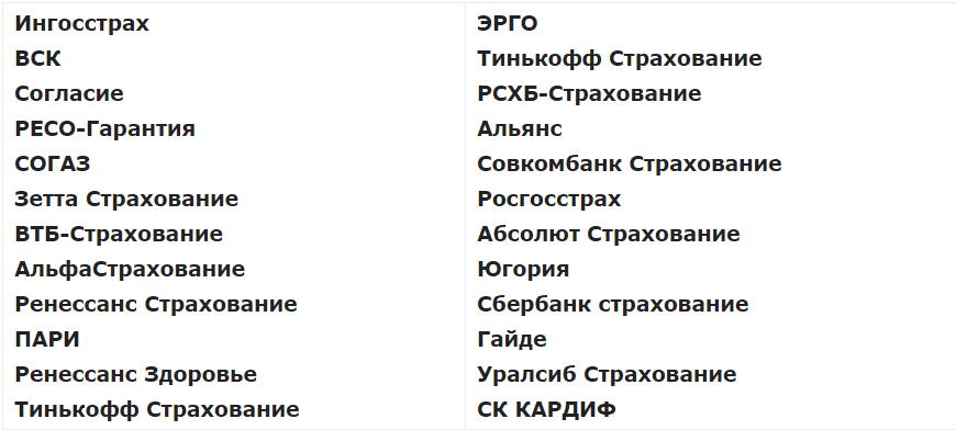 список аккредитованных компаний для Росбанка